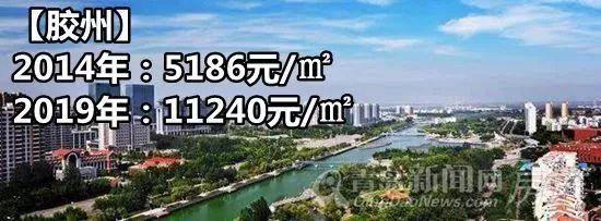 胶州房价五年竟涨了这么多!青岛各区市新房价格涨幅大...